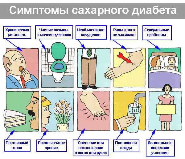 Simptomy_Diabet